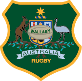 Rugby World Cup 2019 Australia Team Guide Sport The Guardian