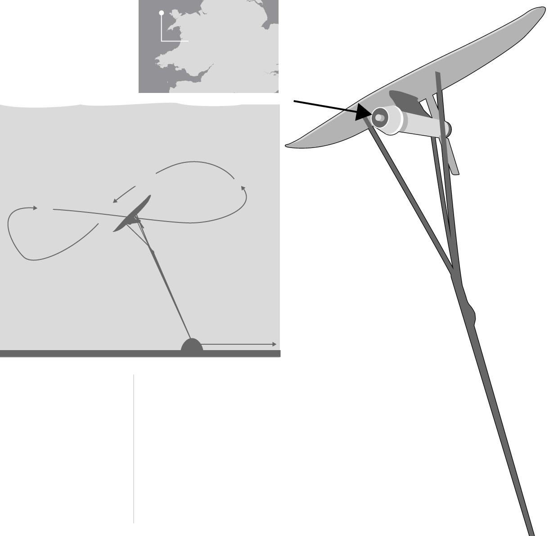 Wales Launches 25m Underwater Kite Turbine Scheme Environment Diagram Water Flows Through